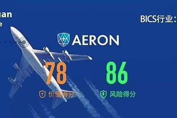 Aeron:口袋里的航空公司 | BiQuan Choice评级